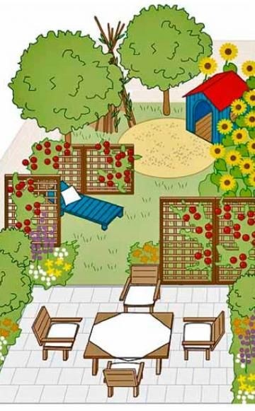Schmale g rten anlegen for Gartengestaltung langer garten