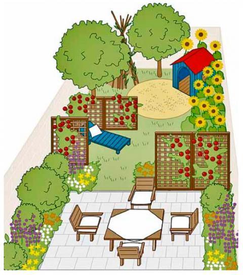 Schmaler vorgarten gestalten for Gartengestaltung langer garten