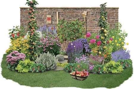 Kleines beet anlegen for Gartengestaltung planen
